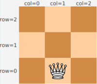 Queen 3x3 eliminates next row.png