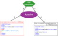 PHP-Apache Flowchart.png