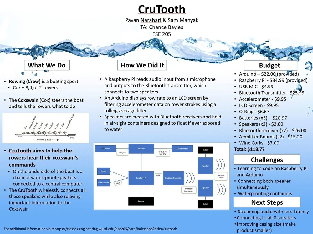 File:Crutooth poster JPG - ESE205 Wiki