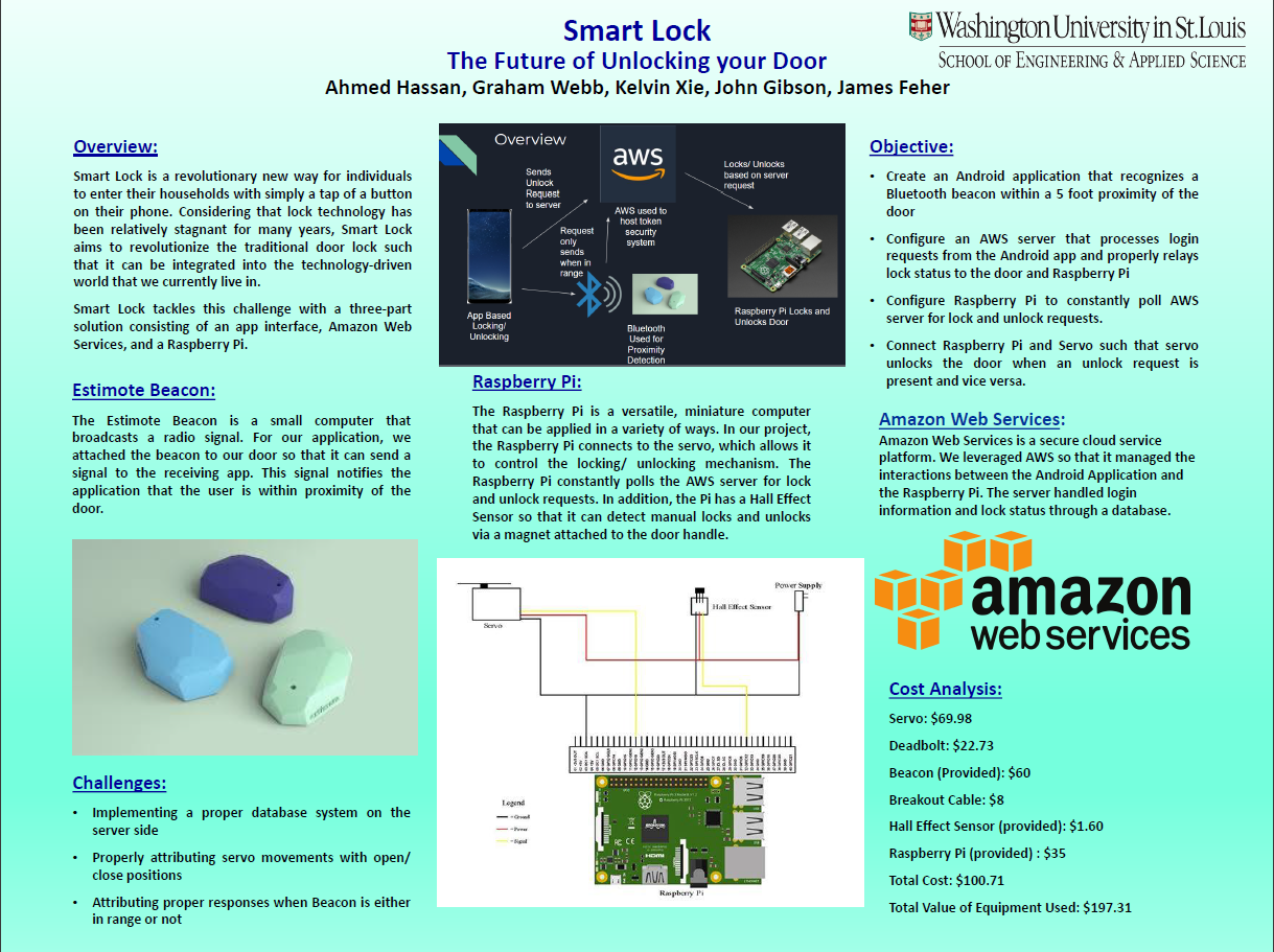 File:SmartLockPoster png - ESE205 Wiki